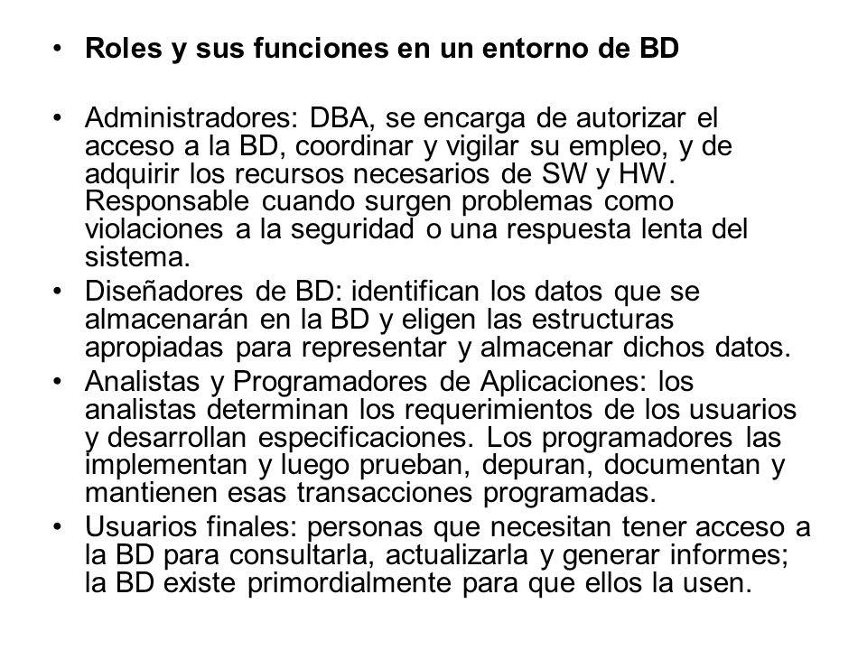 Roles y sus funciones en un entorno de BD