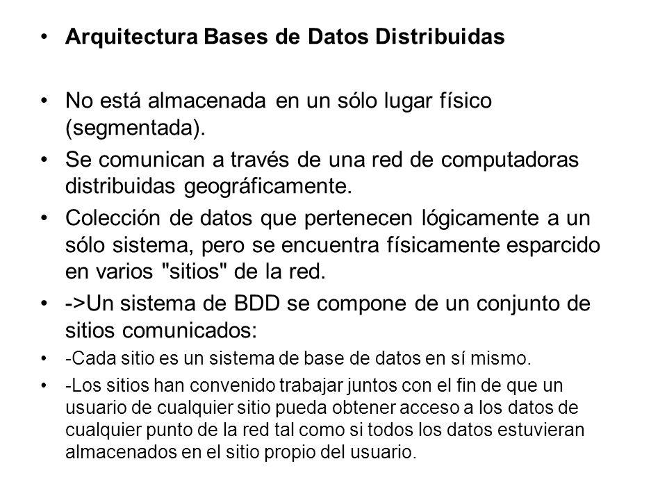 Arquitectura Bases de Datos Distribuidas