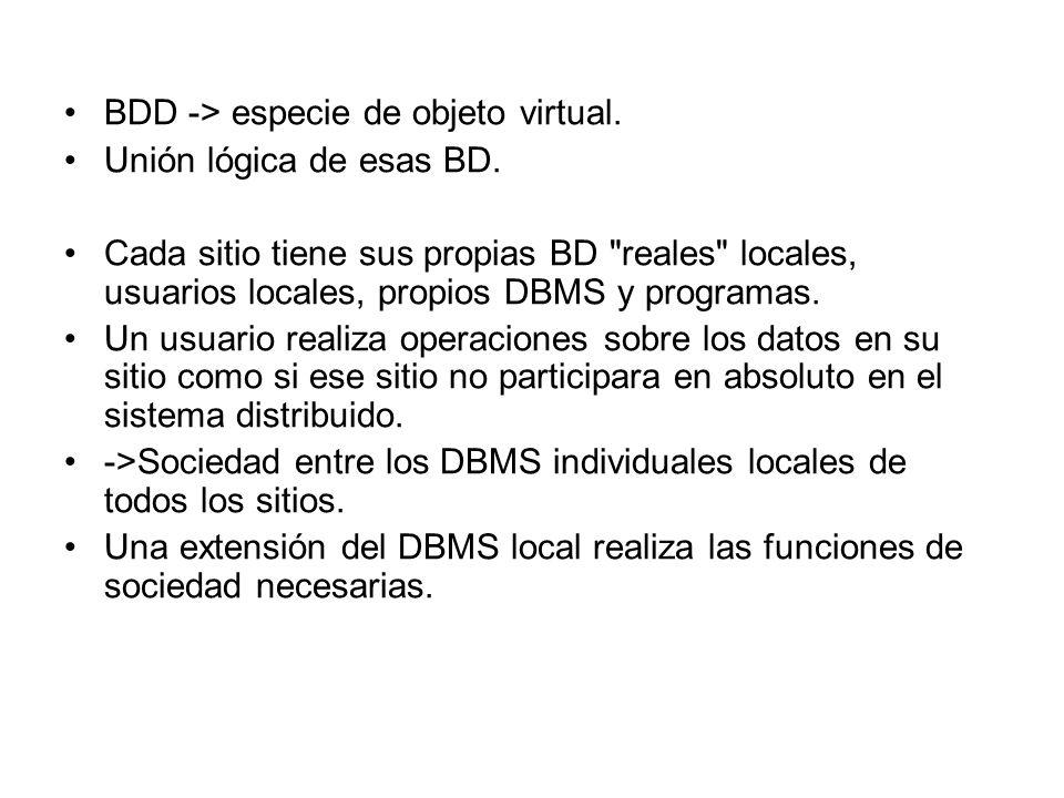 BDD -> especie de objeto virtual.