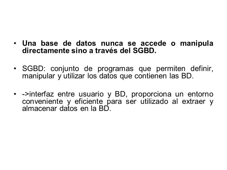 Una base de datos nunca se accede o manipula directamente sino a través del SGBD.