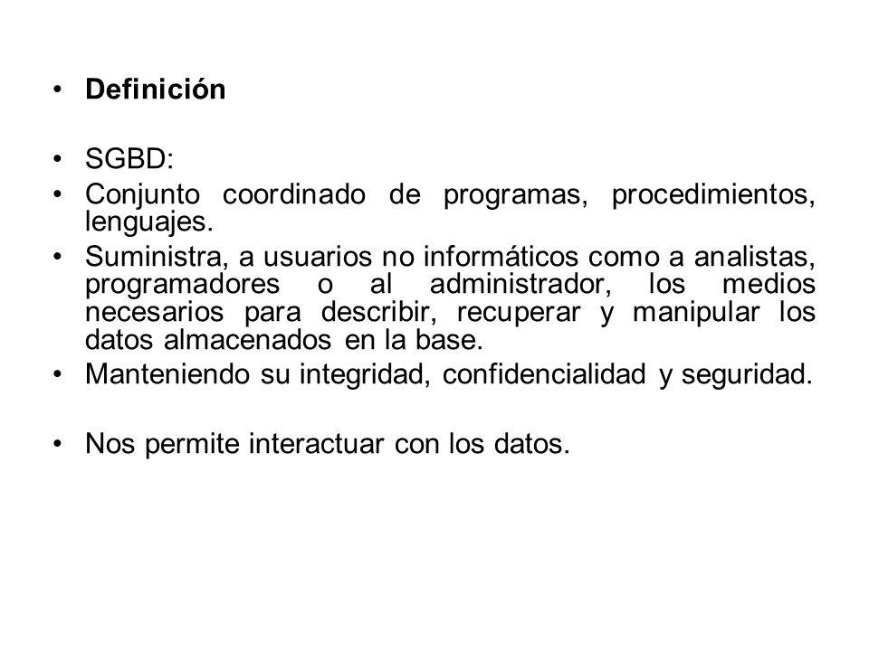 Definición SGBD: Conjunto coordinado de programas, procedimientos, lenguajes.