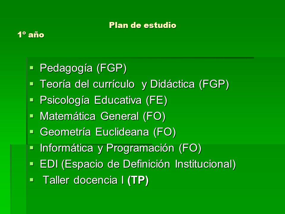 Teoría del currículo y Didáctica (FGP) Psicología Educativa (FE)