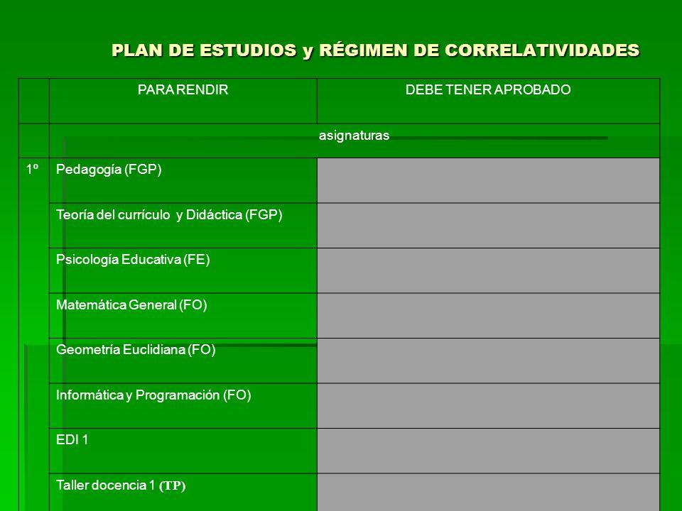 PLAN DE ESTUDIOS y RÉGIMEN DE CORRELATIVIDADES