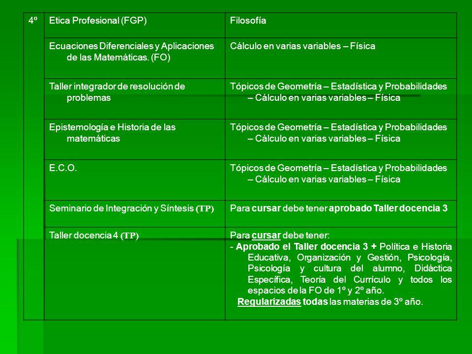 4º Etica Profesional (FGP) Filosofía. Ecuaciones Diferenciales y Aplicaciones de las Matemáticas. (FO)
