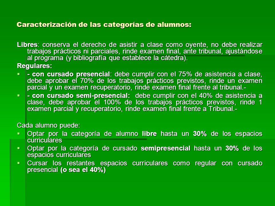 Caracterización de las categorías de alumnos: