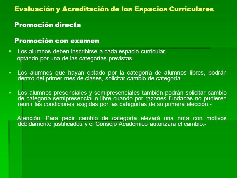 Evaluación y Acreditación de los Espacios Curriculares Promoción directa Promoción con examen