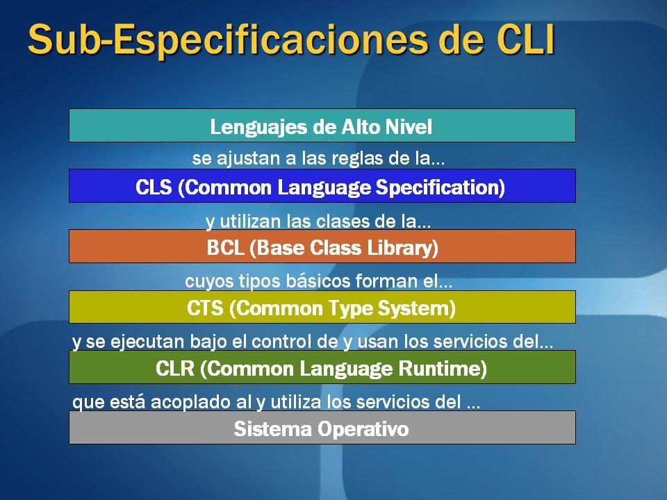 Sub-Especificaciones de CLI