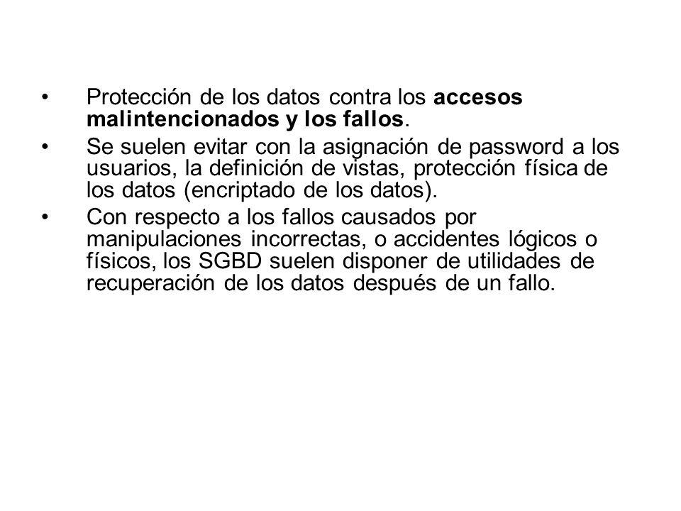 Protección de los datos contra los accesos malintencionados y los fallos.