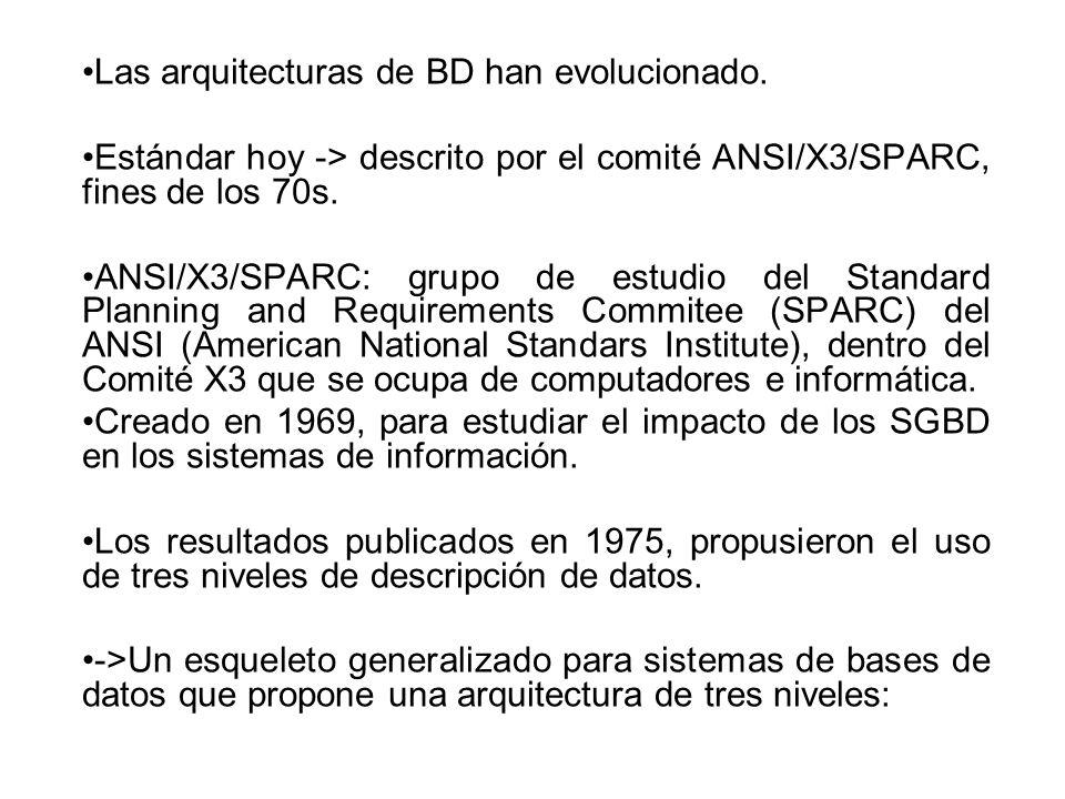 Las arquitecturas de BD han evolucionado.