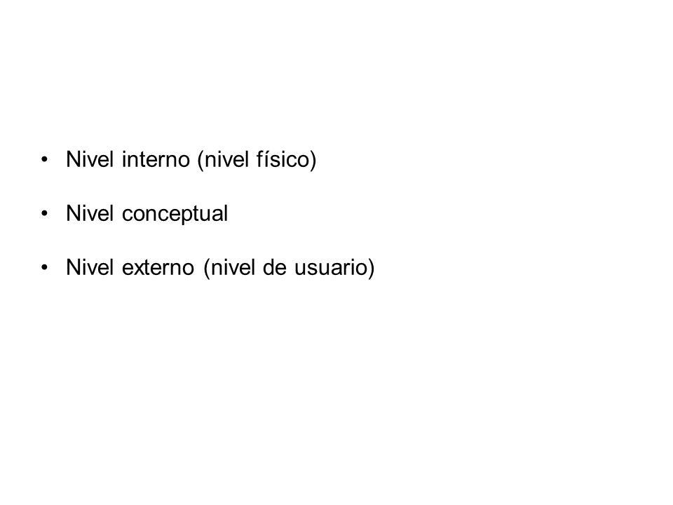 Nivel interno (nivel físico)