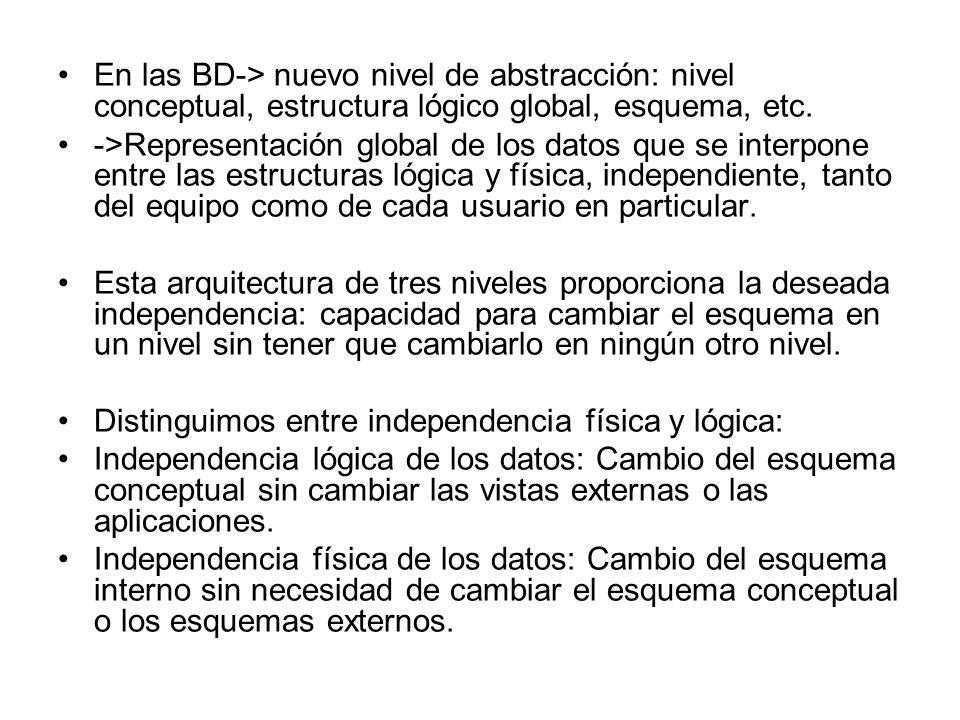 En las BD-> nuevo nivel de abstracción: nivel conceptual, estructura lógico global, esquema, etc.