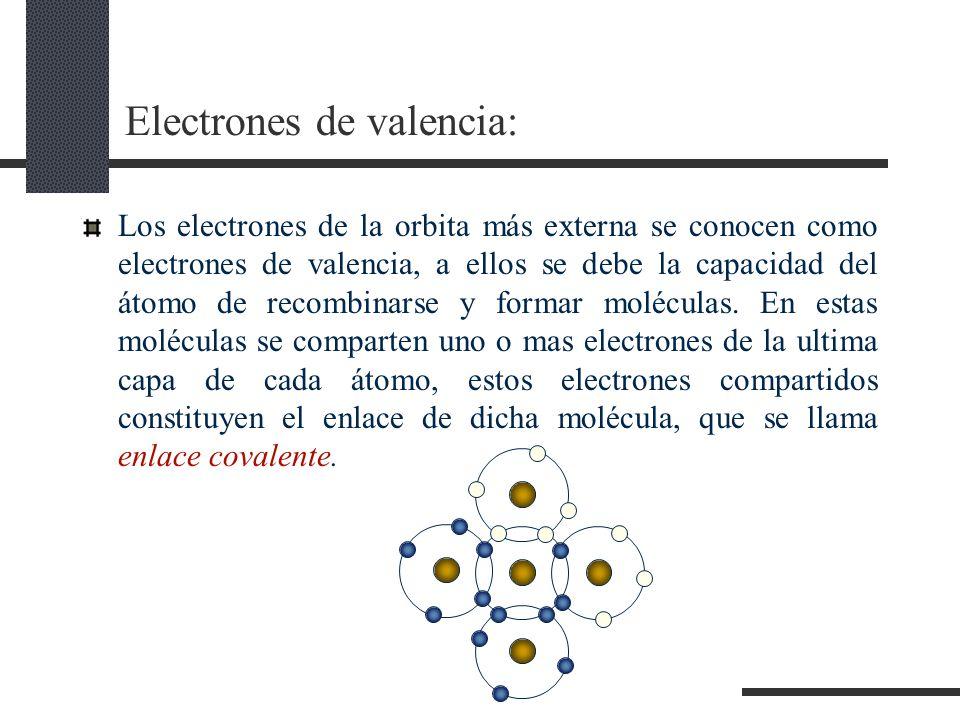 Electrones de valencia: