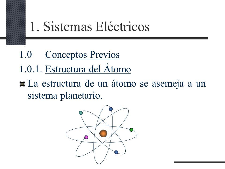 1. Sistemas Eléctricos 1.0 Conceptos Previos