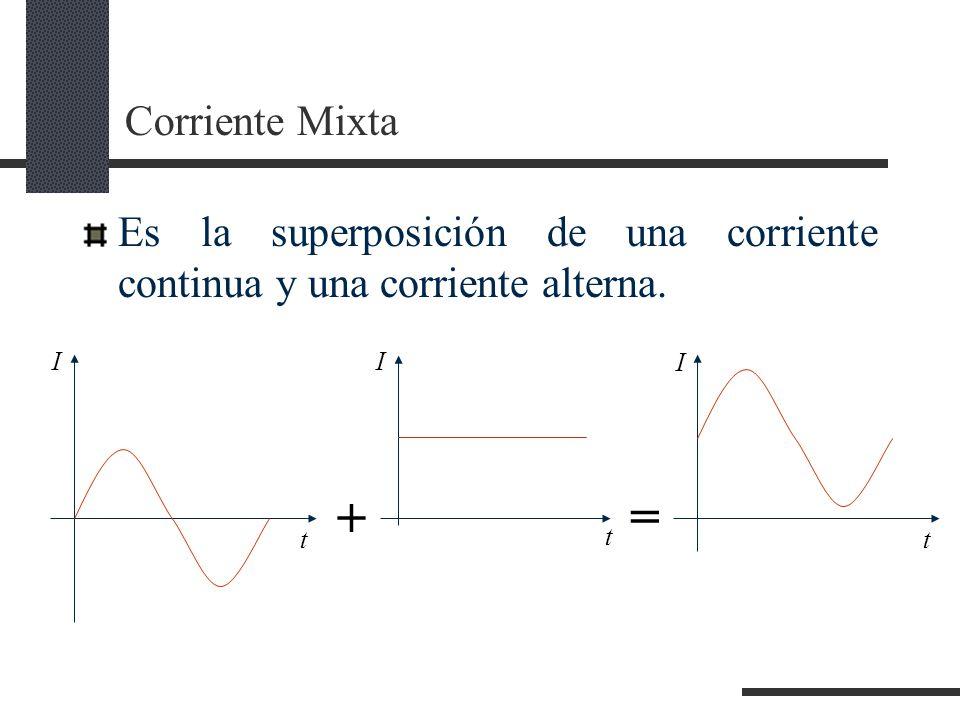 Corriente Mixta Es la superposición de una corriente continua y una corriente alterna. I. t. I. t.