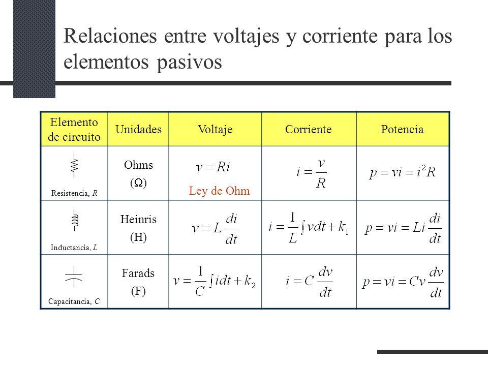 Relaciones entre voltajes y corriente para los elementos pasivos