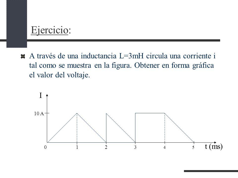 Ejercicio: A través de una inductancia L=3mH circula una corriente i tal como se muestra en la figura. Obtener en forma gráfica el valor del voltaje.
