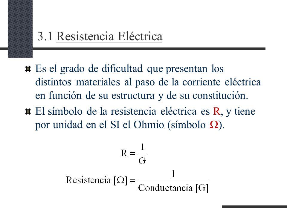 3.1 Resistencia Eléctrica