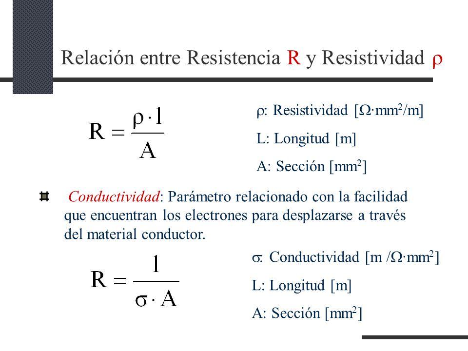 Relación entre Resistencia R y Resistividad 