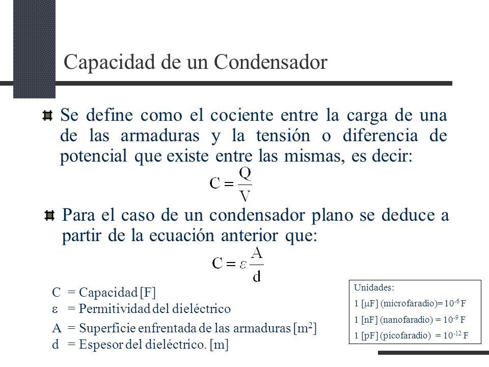 Capacidad de un Condensador