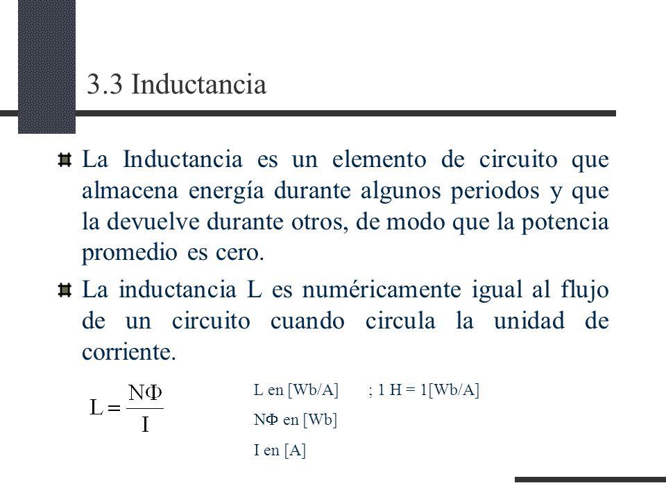 3.3 Inductancia