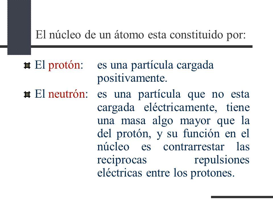 El núcleo de un átomo esta constituido por: