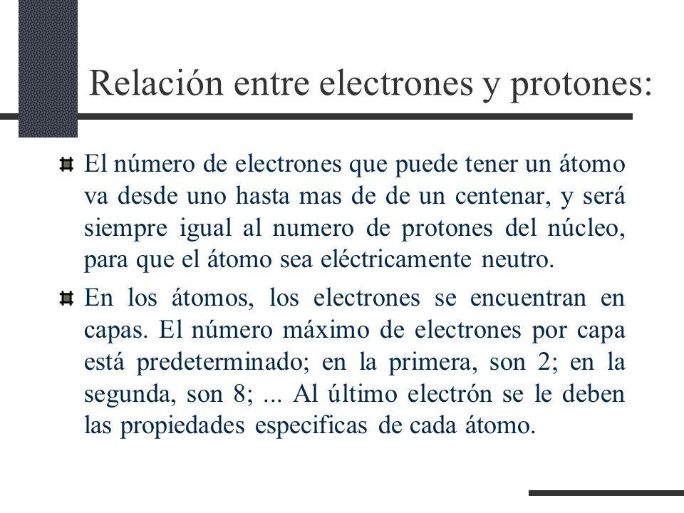 Relación entre electrones y protones: