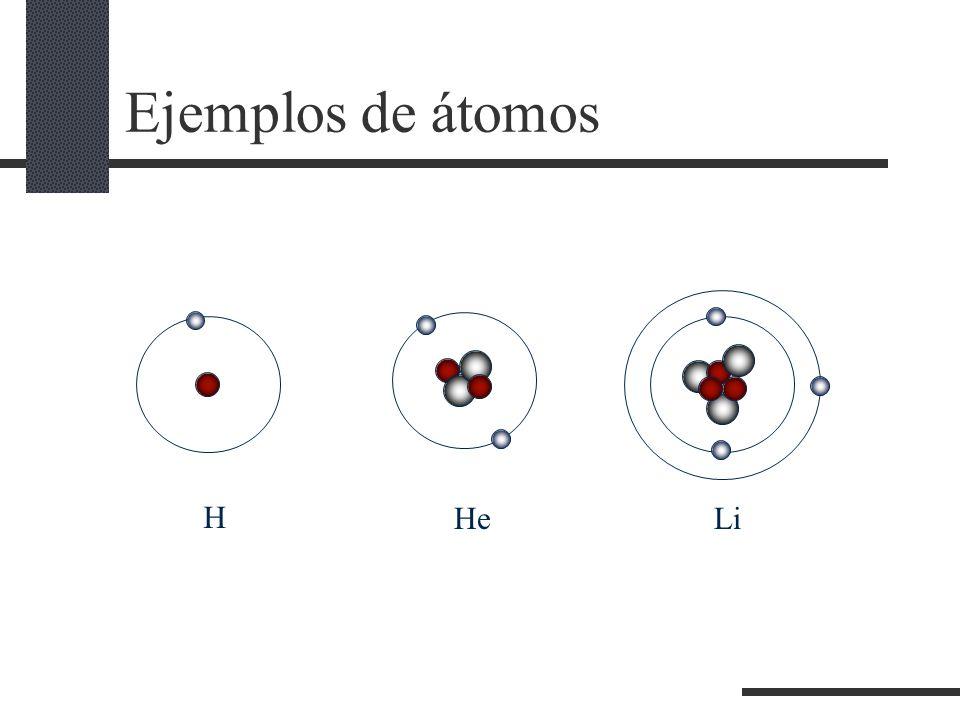 Ejemplos de átomos H He Li