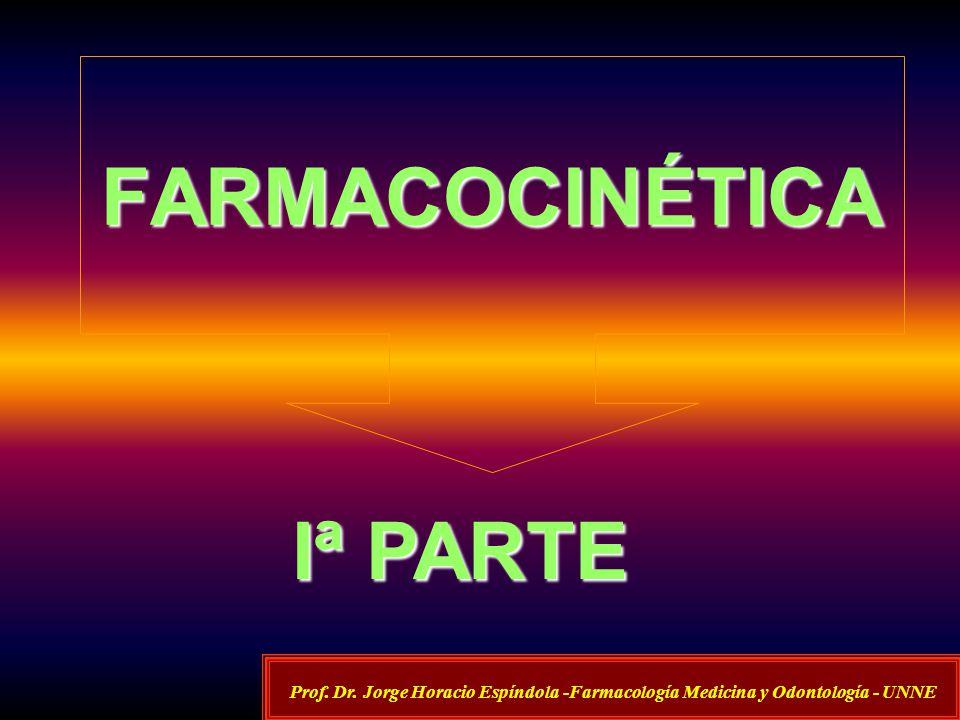 FARMACOCINÉTICA Iª PARTE