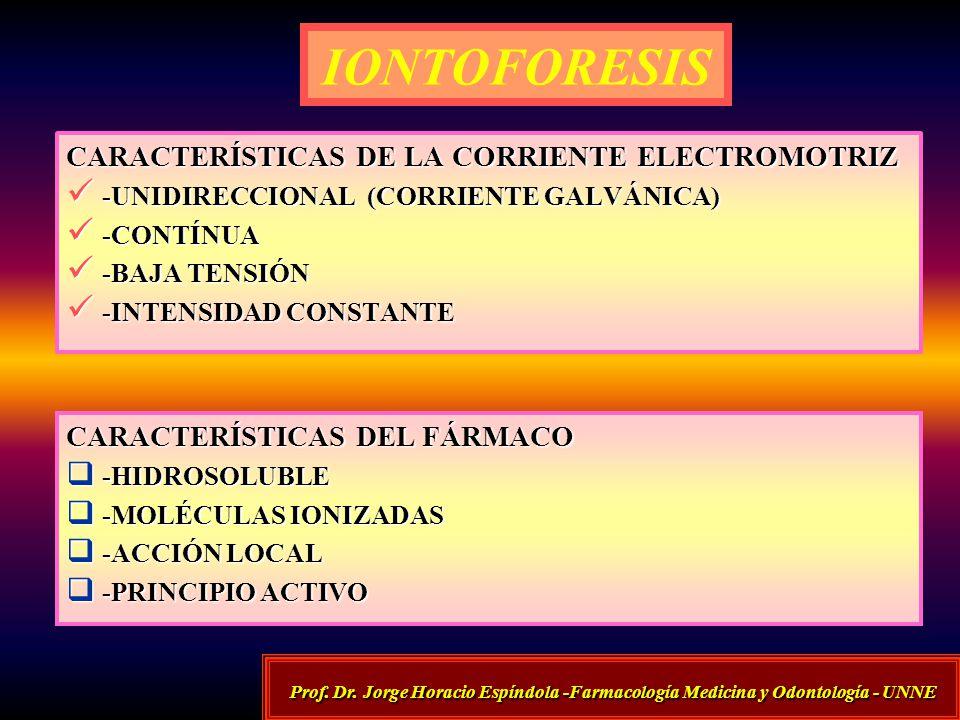 IONTOFORESIS CARACTERÍSTICAS DE LA CORRIENTE ELECTROMOTRIZ