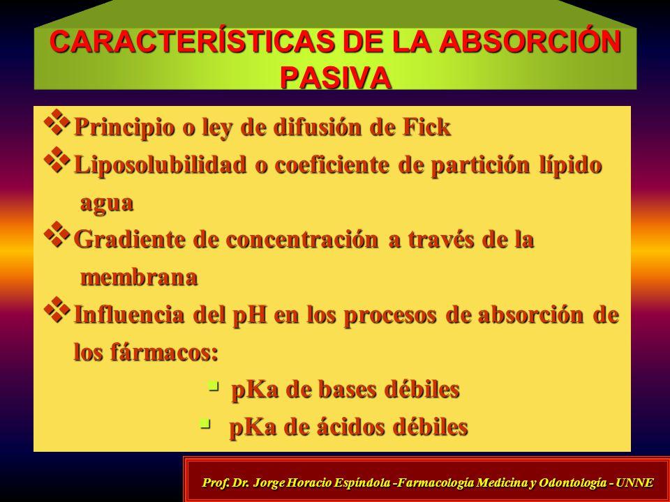 CARACTERÍSTICAS DE LA ABSORCIÓN PASIVA