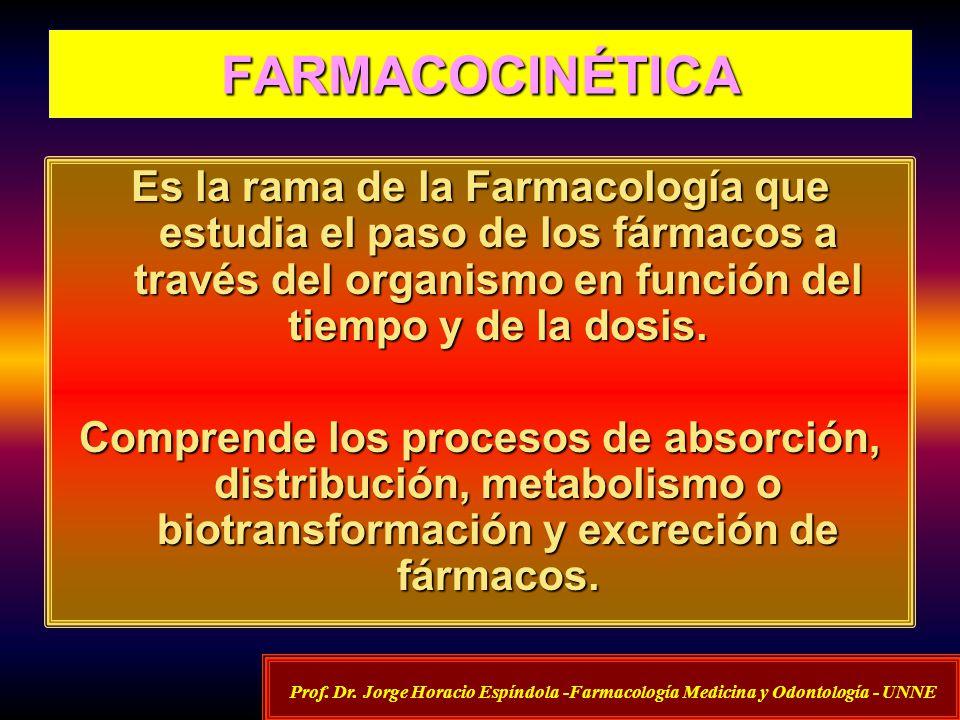 FARMACOCINÉTICA Es la rama de la Farmacología que estudia el paso de los fármacos a través del organismo en función del tiempo y de la dosis.