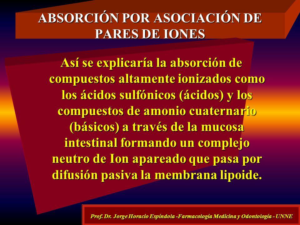 ABSORCIÓN POR ASOCIACIÓN DE PARES DE IONES