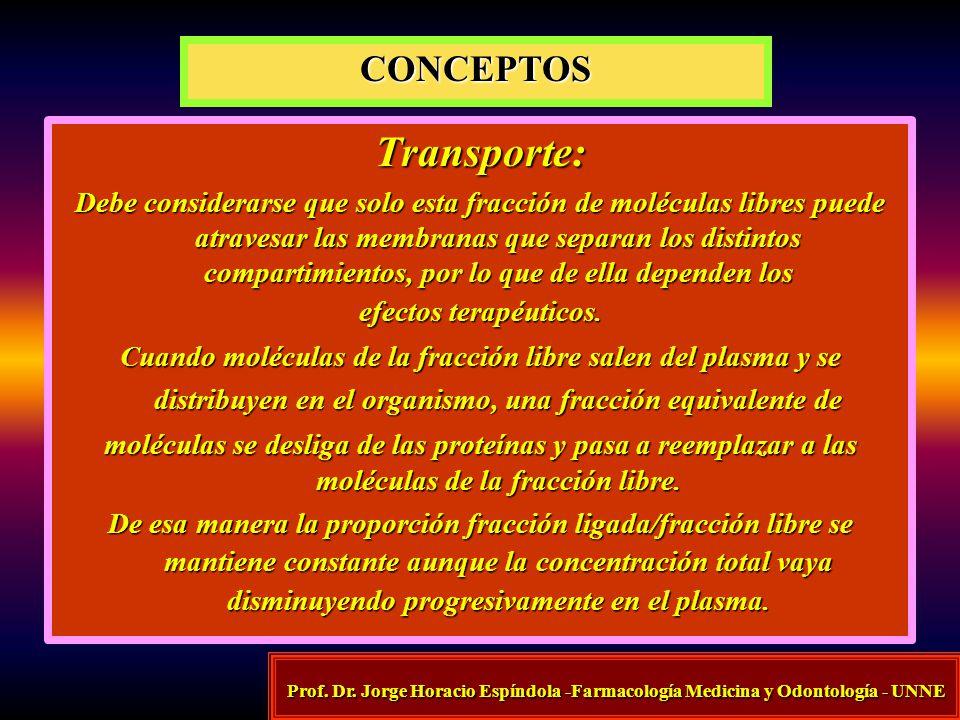 Transporte: CONCEPTOS