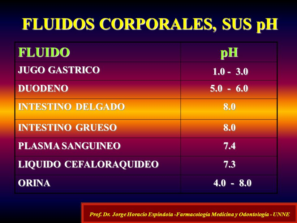 FLUIDOS CORPORALES, SUS pH