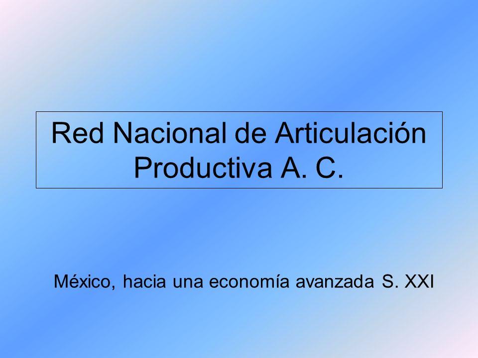 Red Nacional de Articulación Productiva A. C.