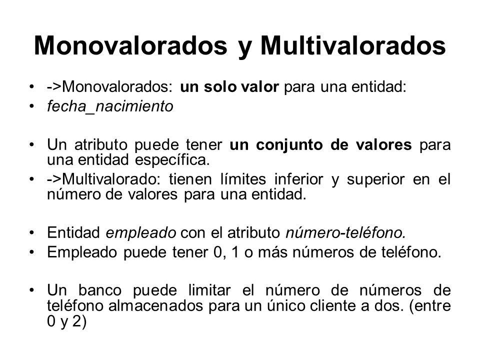 Monovalorados y Multivalorados