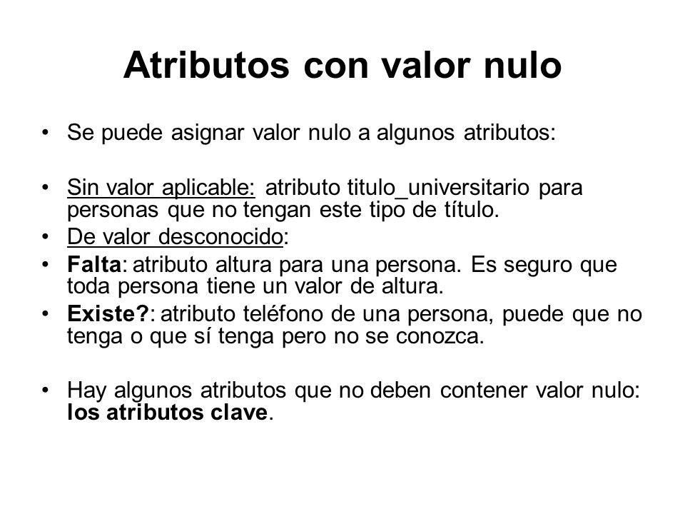 Atributos con valor nulo