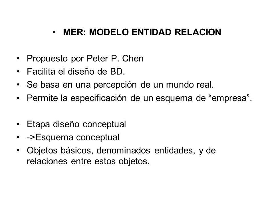 MER: MODELO ENTIDAD RELACION