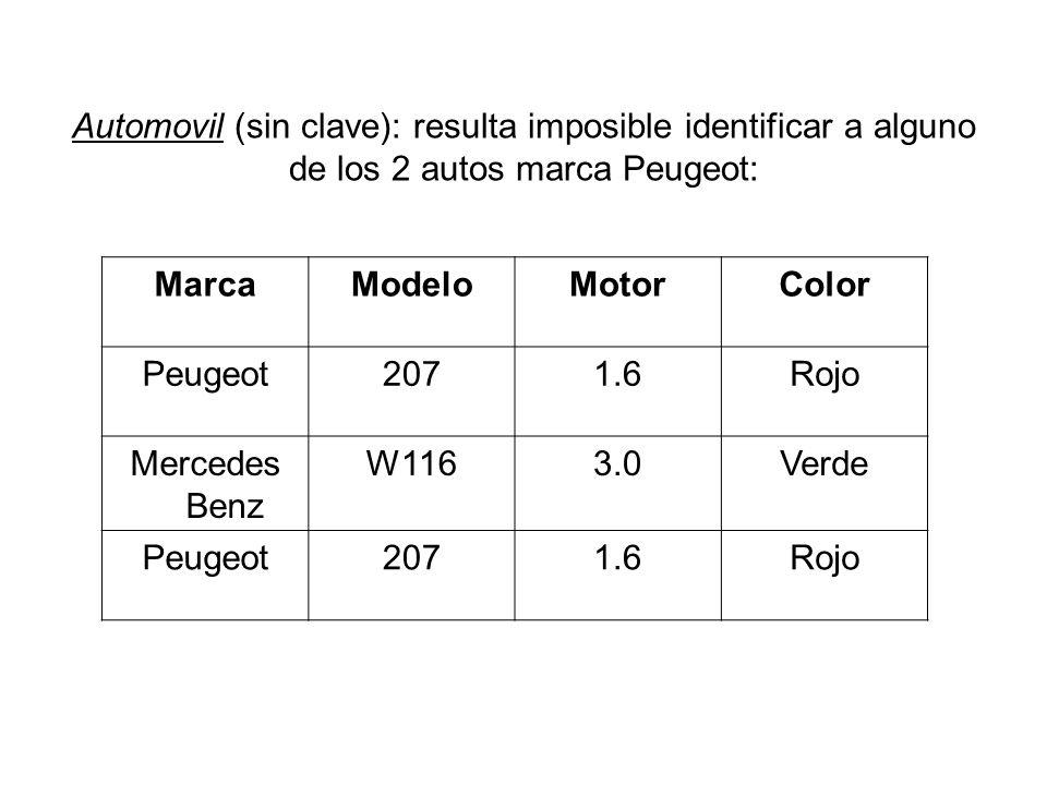 Automovil (sin clave): resulta imposible identificar a alguno de los 2 autos marca Peugeot: