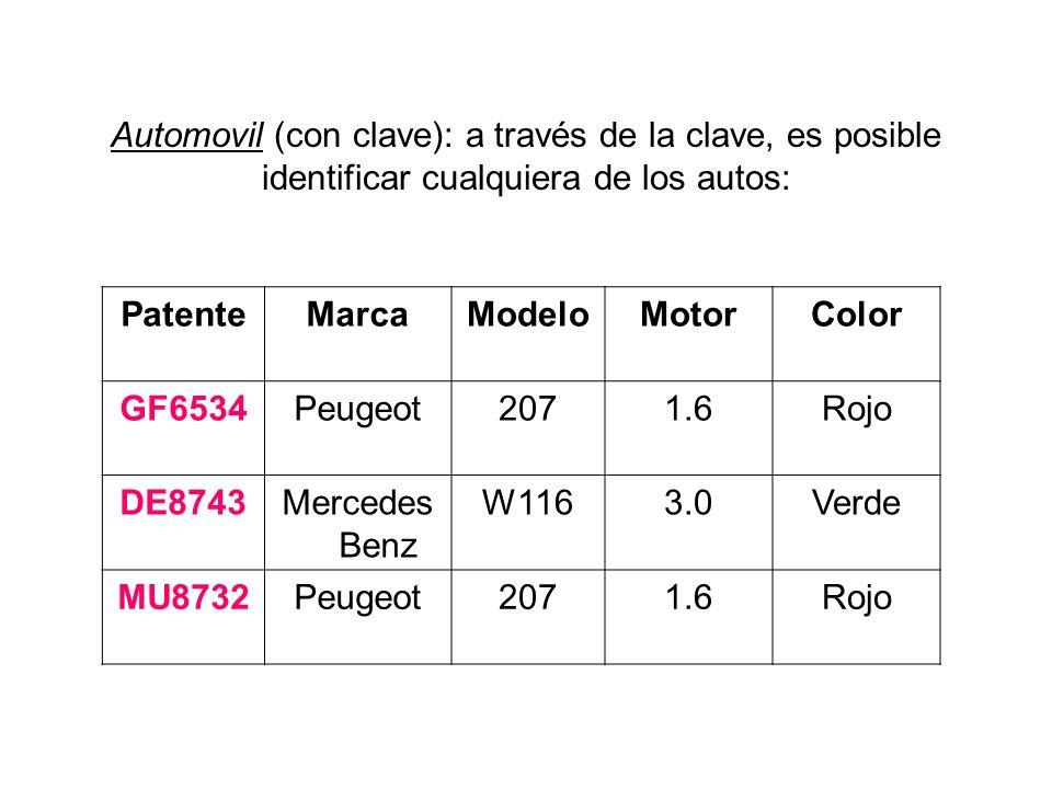 Automovil (con clave): a través de la clave, es posible identificar cualquiera de los autos: