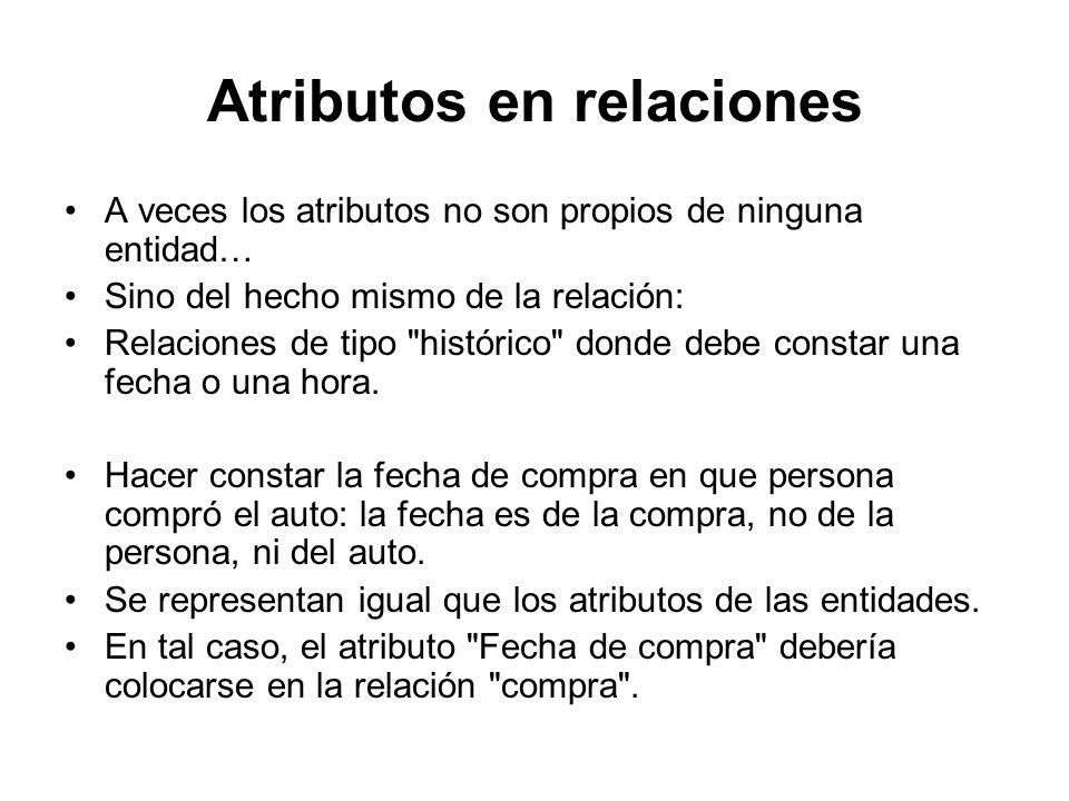 Atributos en relaciones