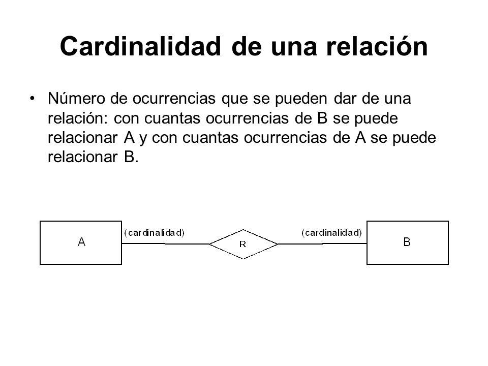 Cardinalidad de una relación