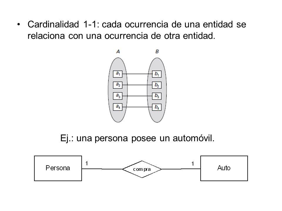 Cardinalidad 1-1: cada ocurrencia de una entidad se relaciona con una ocurrencia de otra entidad.