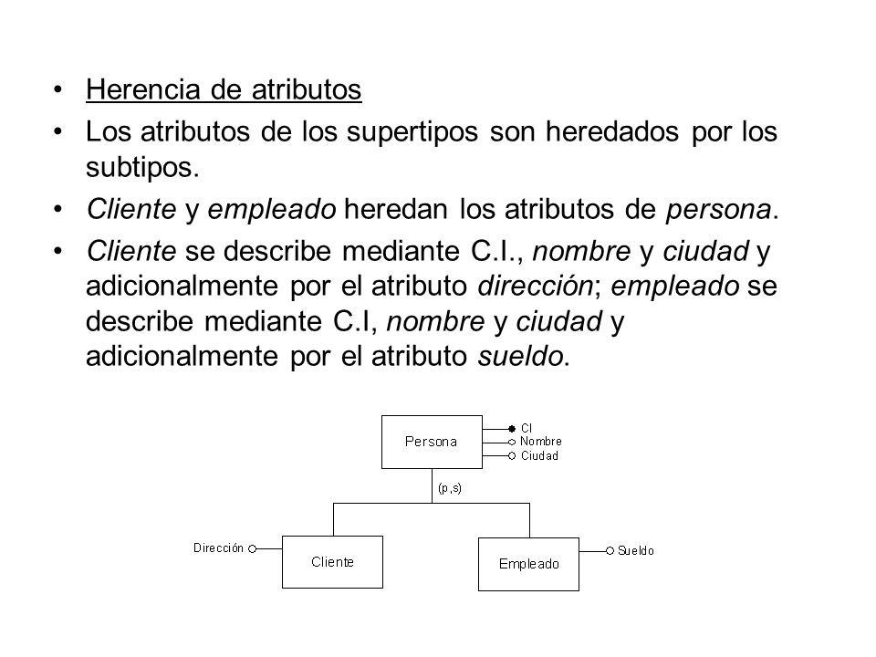 Herencia de atributos Los atributos de los supertipos son heredados por los subtipos. Cliente y empleado heredan los atributos de persona.