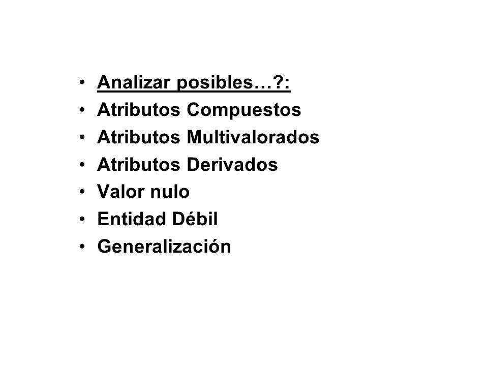 Analizar posibles… : Atributos Compuestos. Atributos Multivalorados. Atributos Derivados. Valor nulo.