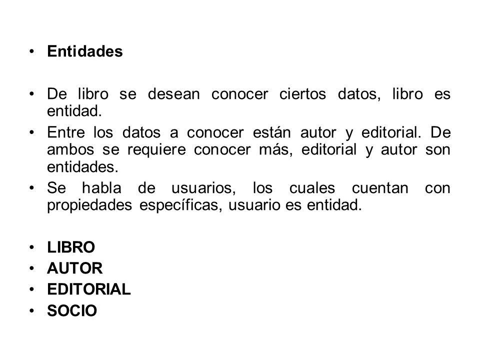 Entidades De libro se desean conocer ciertos datos, libro es entidad.