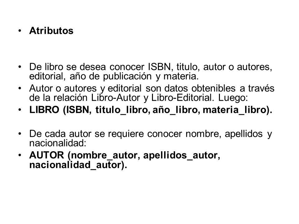 AtributosDe libro se desea conocer ISBN, titulo, autor o autores, editorial, año de publicación y materia.