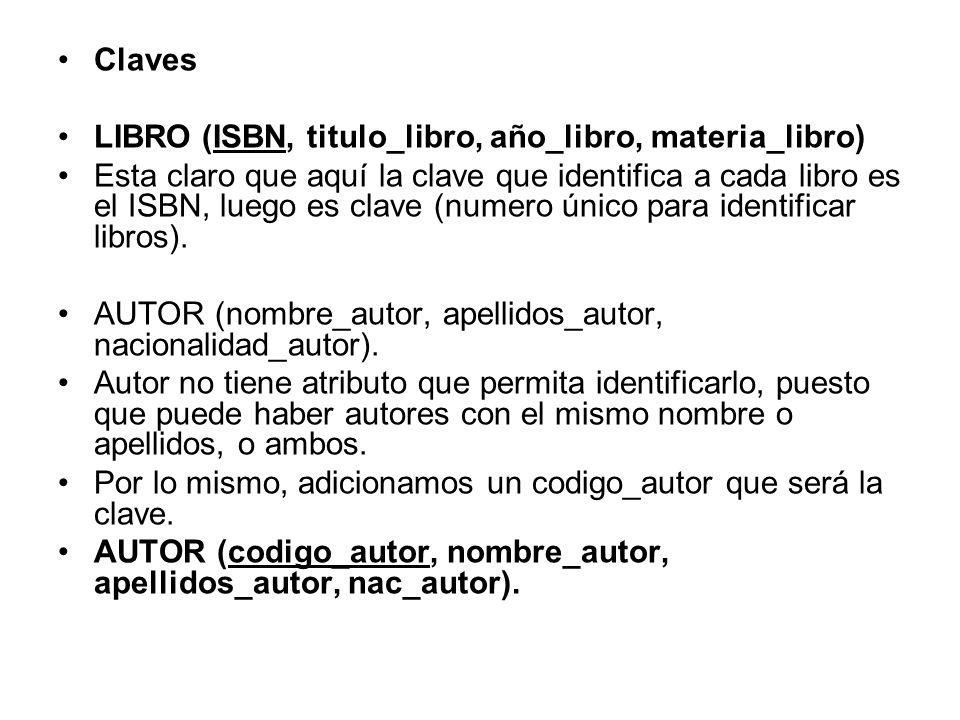 Claves LIBRO (ISBN, titulo_libro, año_libro, materia_libro)