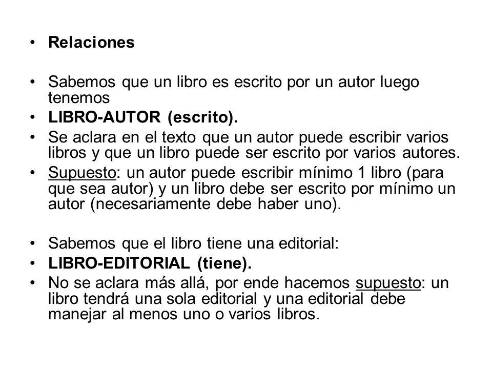 Relaciones Sabemos que un libro es escrito por un autor luego tenemos. LIBRO-AUTOR (escrito).