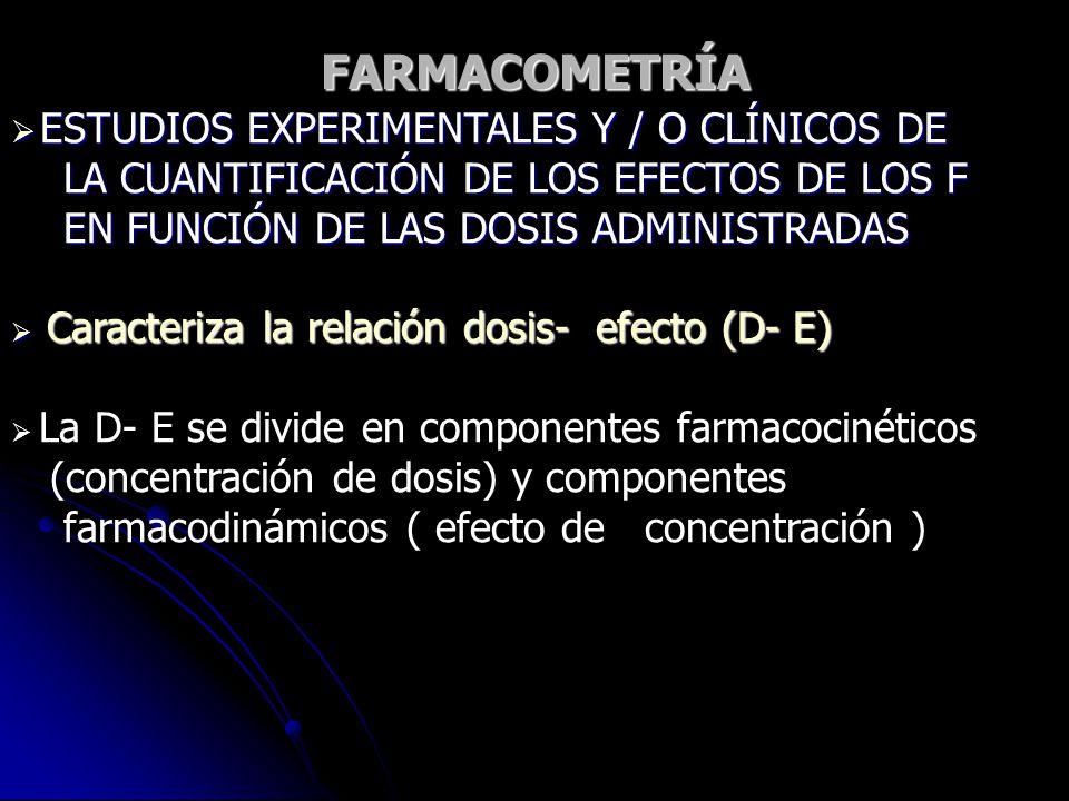 FARMACOMETRÍA ESTUDIOS EXPERIMENTALES Y / O CLÍNICOS DE